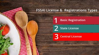 What are the Types of FSSAI License and Registrations ?