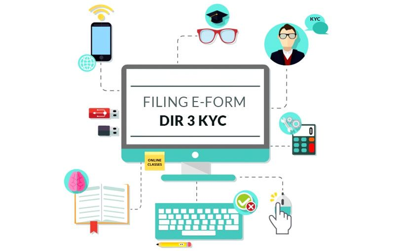 Due Date for Filing E-form DIR 3 KYC and Consequences of Non-filing