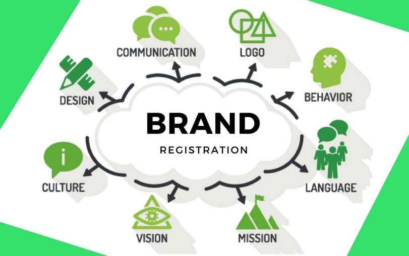 Brand Registration in India | Copyright, Domain, Business, Trademark