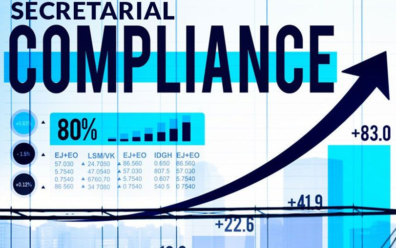 What are the Secretarial Compliance and Annual Compliance for a Nidhi Company?