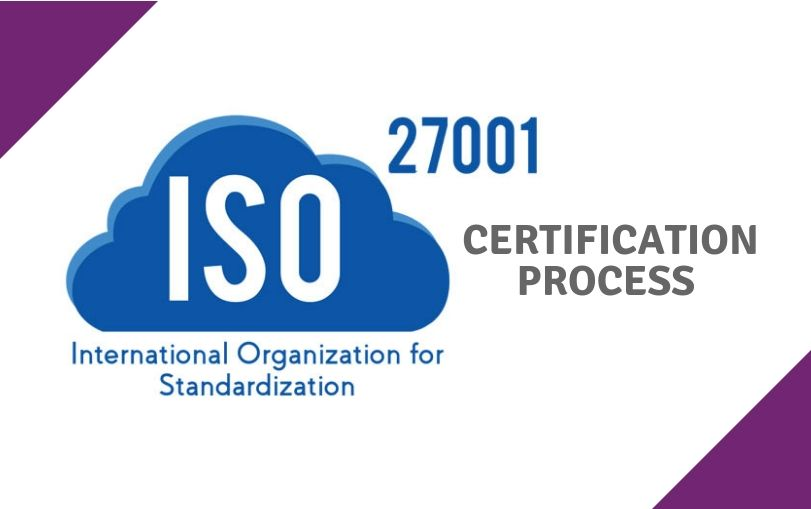 ISO 27001 Certification Process | Various Steps and Phases