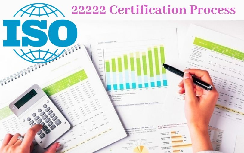 ISO 22222 Certification Process