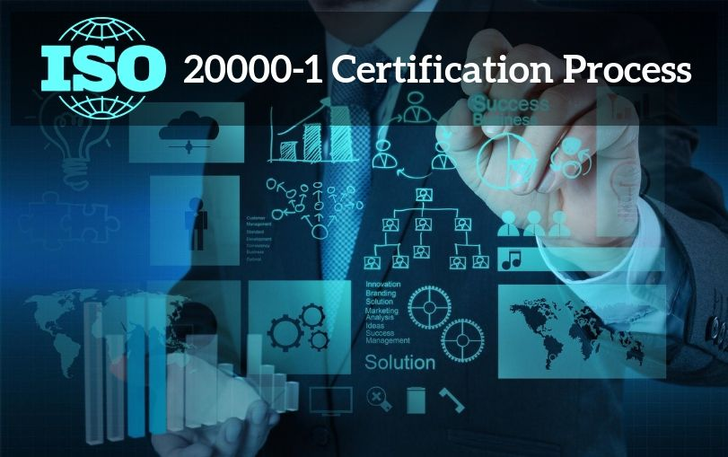 ISO 20000-1 Certification Process
