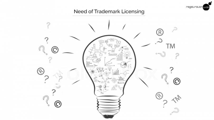 Trademark/Brand Licensing in India