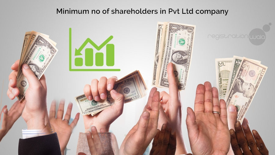 Numbers of Shareholders in Private Limited Company