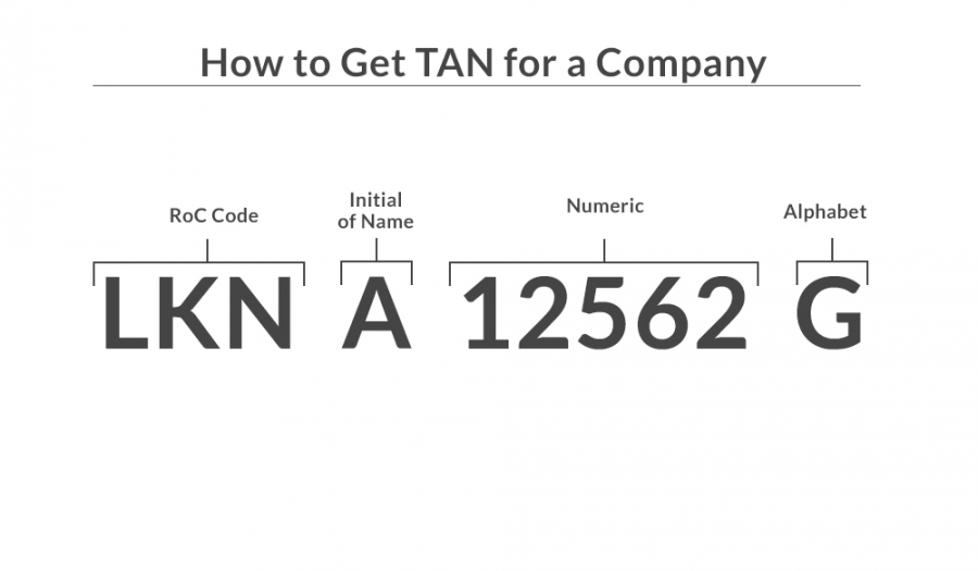 How to Get a TAN Number for a Company?